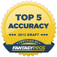 Top 5 Draft Accuracy 2013