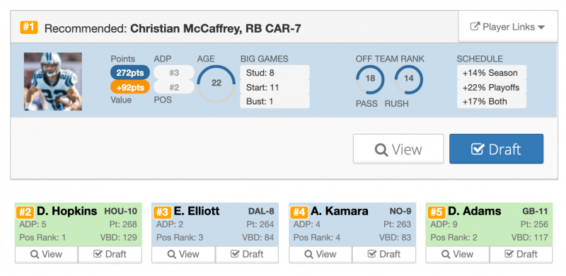 Perfect Draft: 2nd in a 12-Team Yahoo Half-PPR League   4for4